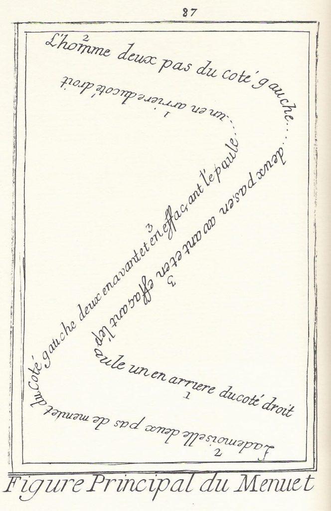 Pierre Rameau, Le Maître à danser (...), Jean Villette, Paris, 1725, p.87. Menuet, figure de Z