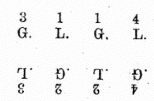 Schéma de la position des danseurs pour la Tempête dans Reilley 1870