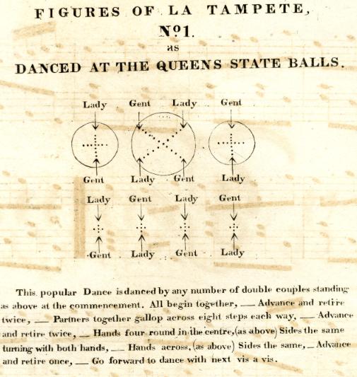 Description et schéma pour la Tempête, contredanse, dans Wale 1851.