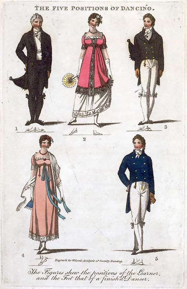 Les cinq positions en danse.